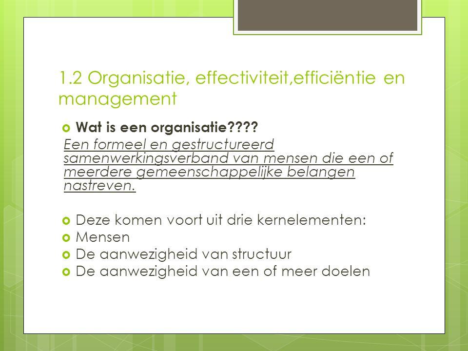 1.2 Organisatie, effectiviteit,efficiëntie en management  Wat is een organisatie???? Een formeel en gestructureerd samenwerkingsverband van mensen di