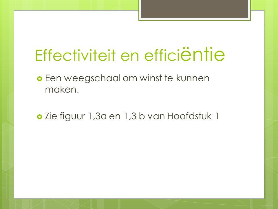 Effectiviteit en effici ëntie  Een weegschaal om winst te kunnen maken.  Zie figuur 1,3a en 1,3 b van Hoofdstuk 1
