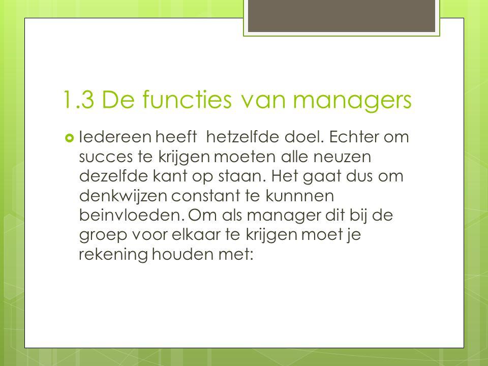 1.3 De functies van managers  Iedereen heeft hetzelfde doel. Echter om succes te krijgen moeten alle neuzen dezelfde kant op staan. Het gaat dus om d