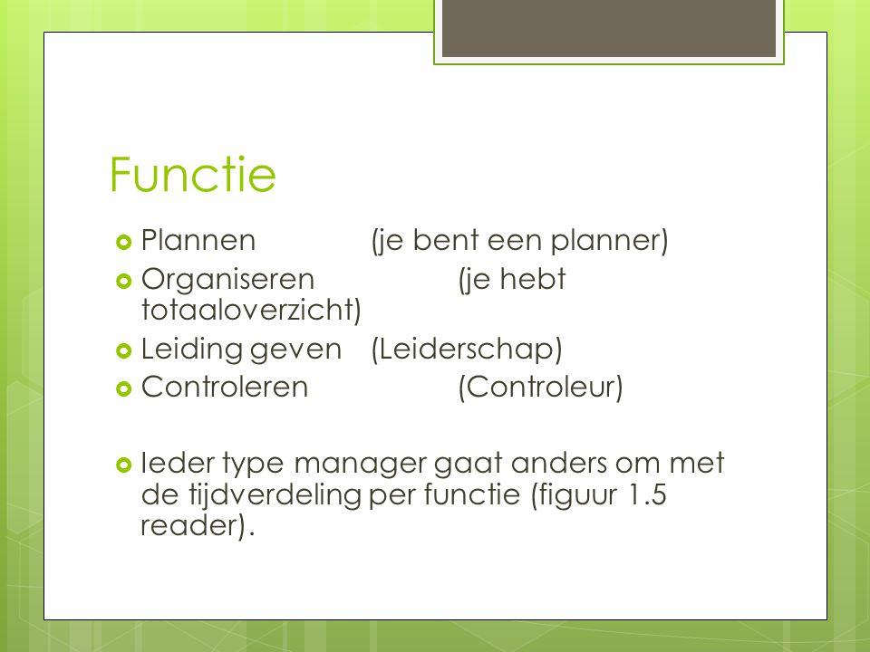 Functie  Plannen(je bent een planner)  Organiseren(je hebt totaaloverzicht)  Leiding geven(Leiderschap)  Controleren(Controleur)  Ieder type mana