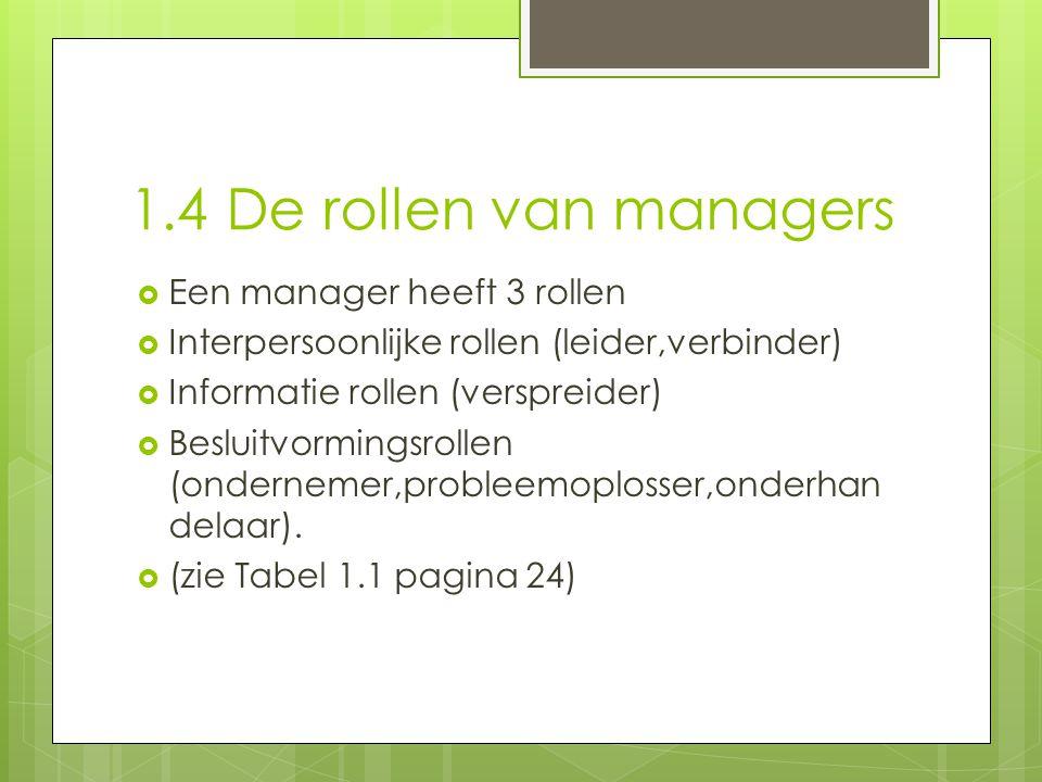 1.4 De rollen van managers  Een manager heeft 3 rollen  Interpersoonlijke rollen (leider,verbinder)  Informatie rollen (verspreider)  Besluitvormi