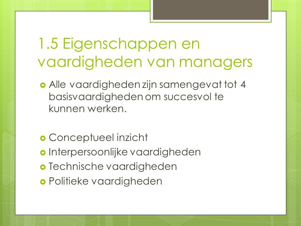 1.5 Eigenschappen en vaardigheden van managers  Alle vaardigheden zijn samengevat tot 4 basisvaardigheden om succesvol te kunnen werken.  Conceptuee