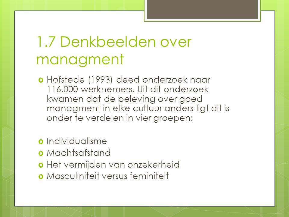 1.7 Denkbeelden over managment  Hofstede (1993) deed onderzoek naar 116.000 werknemers. Uit dit onderzoek kwamen dat de beleving over goed managment