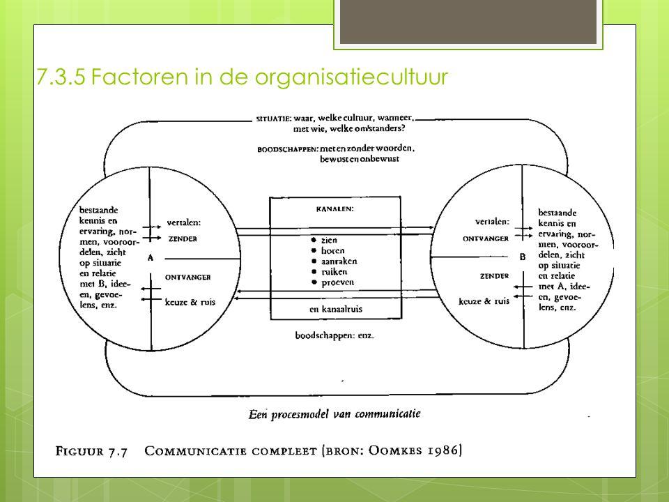 7.3.5 Factoren in de organisatiecultuur