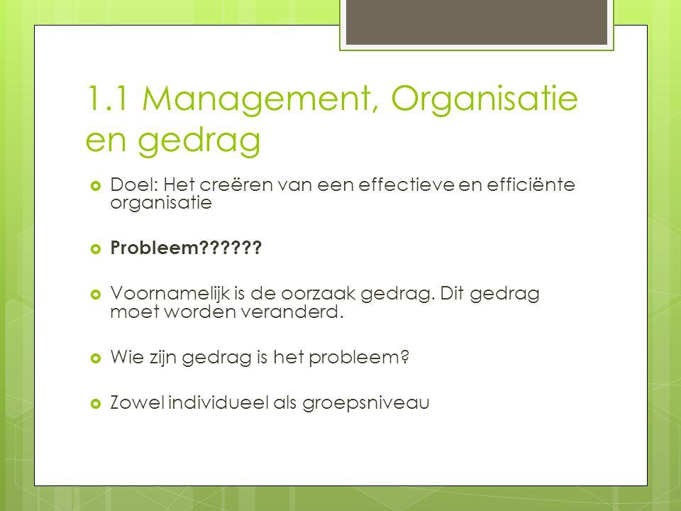 1.1 Management, Organisatie en gedrag  Doel: Het creëren van een effectieve en efficiënte organisatie  Probleem??????  Voornamelijk is de oorzaak g