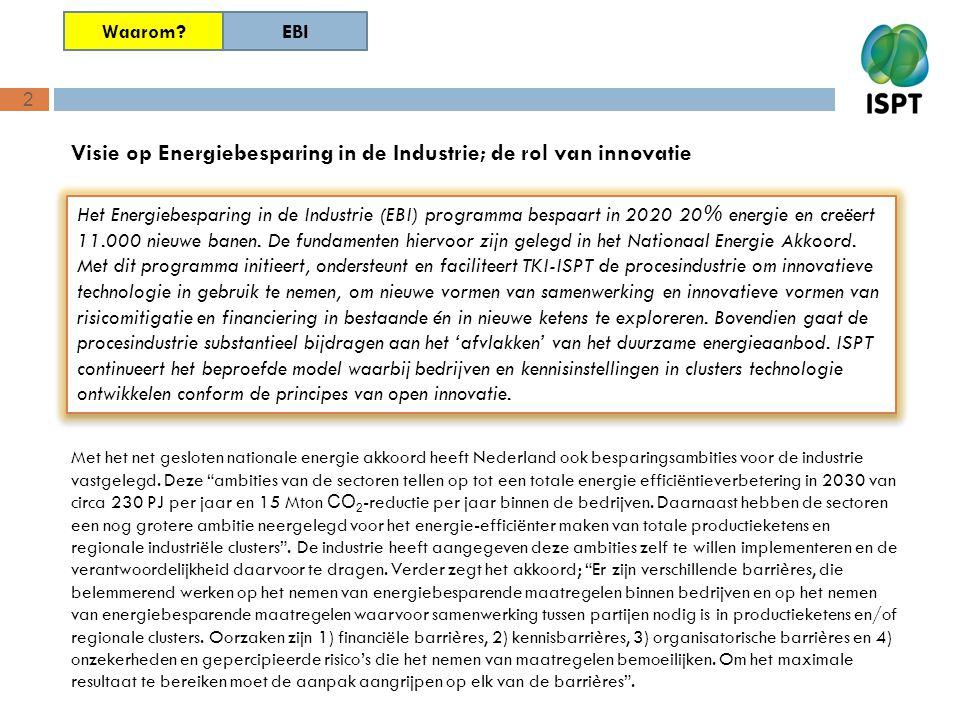 2 EBI Waarom? Visie op Energiebesparing in de Industrie; de rol van innovatie Met het net gesloten nationale energie akkoord heeft Nederland ook bespa