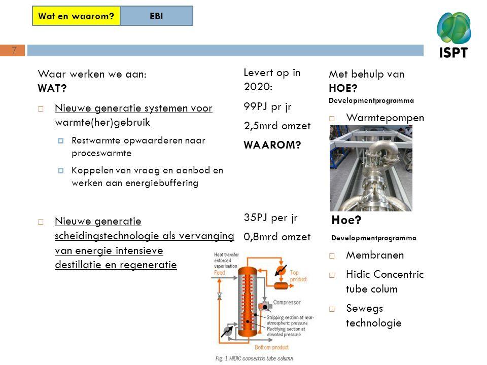 7 Waar werken we aan: WAT?  Nieuwe generatie systemen voor warmte(her)gebruik  Restwarmte opwaarderen naar proceswarmte  Koppelen van vraag en aanb