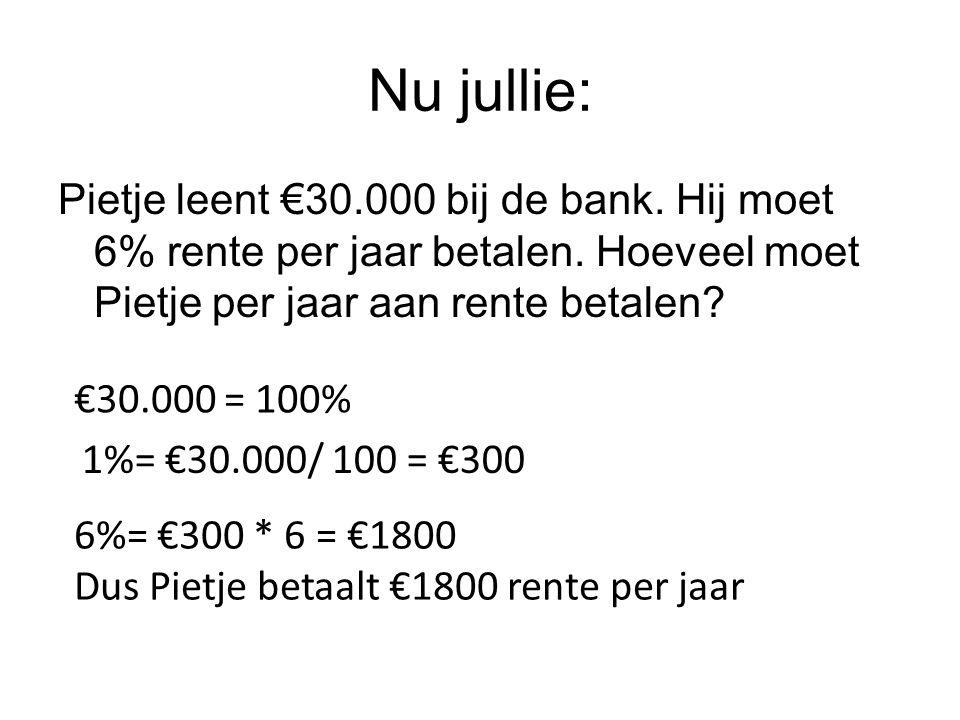 Nu jullie: Pietje leent €30.000 bij de bank.Hij moet 6% rente per jaar betalen.