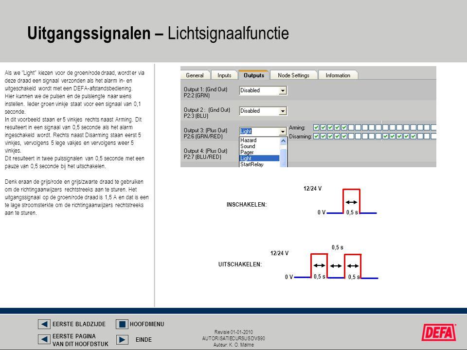 Revisie 01-01-2010 AUTORISATIECURSUS DVS90 Auteur: K. O. Malme Uitgangssignalen – Lichtsignaalfunctie 0,5 s 0 V 12/24 V INSCHAKELEN: 0,5 s 0 V 12/24 V
