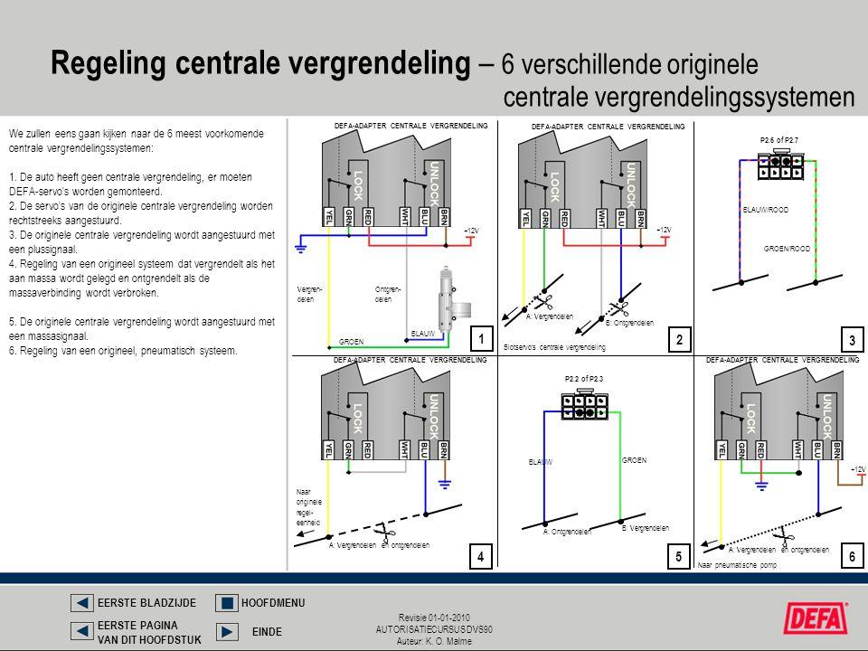 Revisie 01-01-2010 AUTORISATIECURSUS DVS90 Auteur: K. O. Malme Regeling centrale vergrendeling – 6 verschillende originele centrale vergrendelingssyst