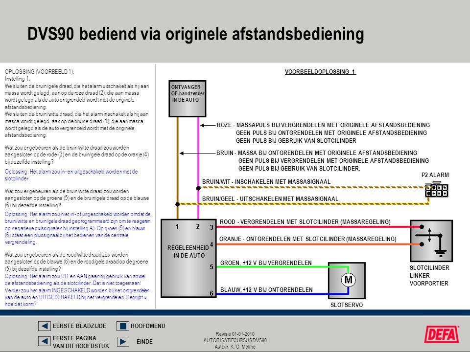 Revisie 01-01-2010 AUTORISATIECURSUS DVS90 Auteur: K. O. Malme ROOD - VERGRENDELEN MET SLOTCILINDER (MASSAREGELING) ORANJE - ONTGRENDELEN MET SLOTCILI