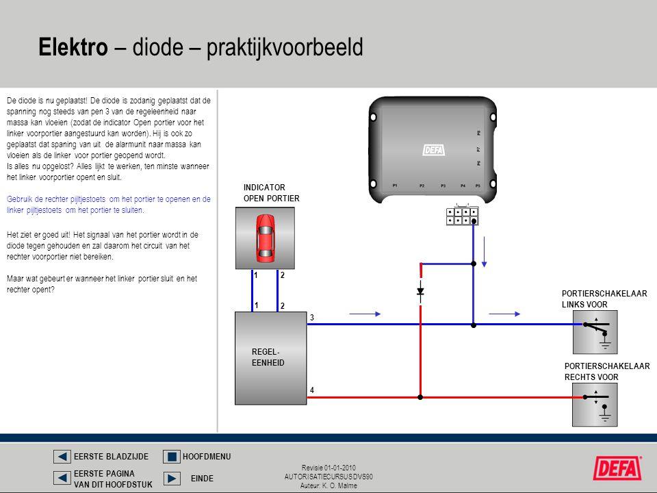 Revisie 01-01-2010 AUTORISATIECURSUS DVS90 Auteur: K. O. Malme De diode is nu geplaatst! De diode is zodanig geplaatst dat de spanning nog steeds van