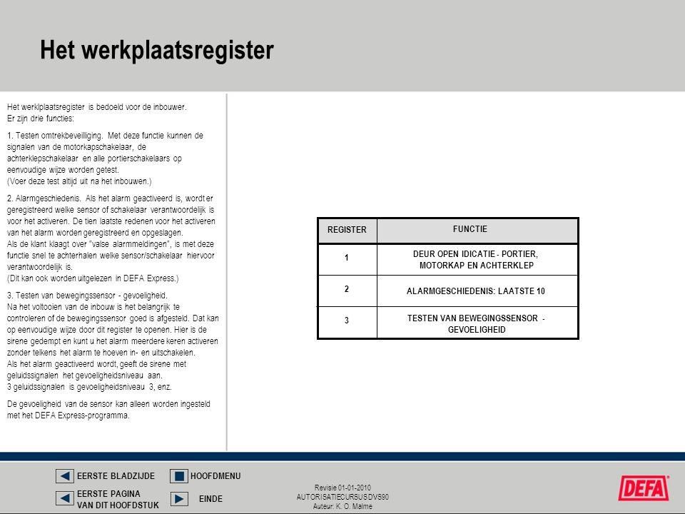 Revisie 01-01-2010 AUTORISATIECURSUS DVS90 Auteur: K. O. Malme Het werkplaatsregister Het werklplaatsregister is bedoeld voor de inbouwer. Er zijn dri