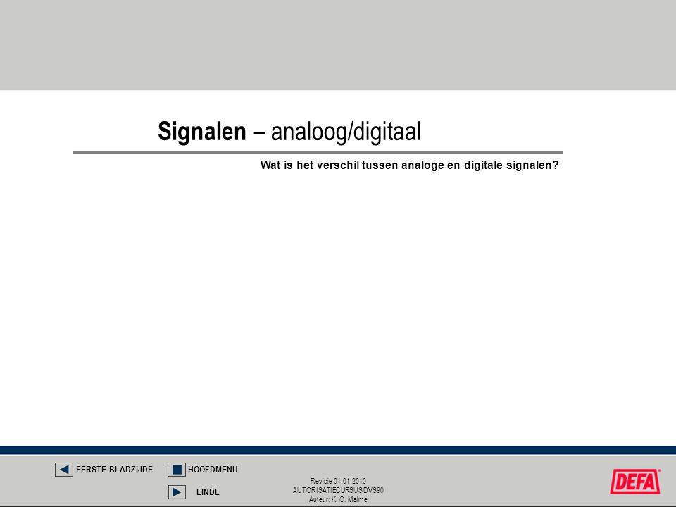 Revisie 01-01-2010 AUTORISATIECURSUS DVS90 Auteur: K. O. Malme Signalen – analoog/digitaal EERSTE BLADZIJDEHOOFDMENU EINDE Wat is het verschil tussen