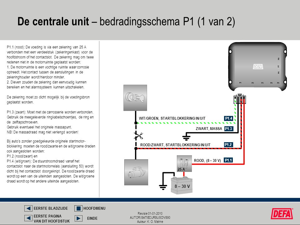 Revisie 01-01-2010 AUTORISATIECURSUS DVS90 Auteur: K. O. Malme De centrale unit – bedradingsschema P1 (1 van 2) WIT/GROEN, STARTBLOKKERING IN/UIT ROOD