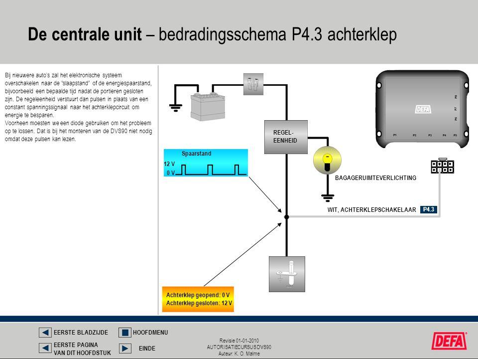 Revisie 01-01-2010 AUTORISATIECURSUS DVS90 Auteur: K. O. Malme De centrale unit – bedradingsschema P4.3 achterklep WIT, ACHTERKLEPSCHAKELAAR Achterkle