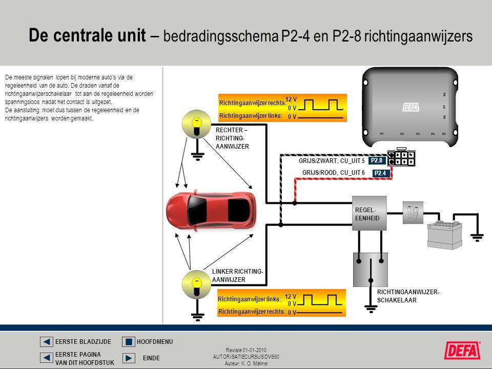 Revisie 01-01-2010 AUTORISATIECURSUS DVS90 Auteur: K. O. Malme De centrale unit – bedradingsschema P2-4 en P2-8 richtingaanwijzers P2.8 P2.4 GRIJS/ZWA