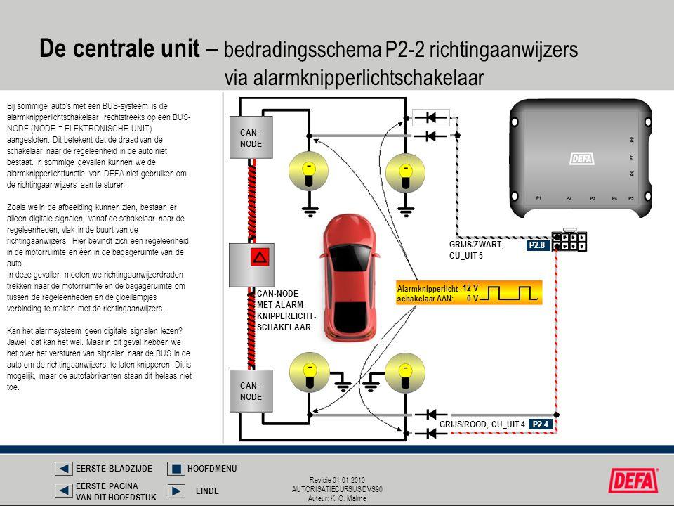 Revisie 01-01-2010 AUTORISATIECURSUS DVS90 Auteur: K. O. Malme De centrale unit – bedradingsschema P2-2 richtingaanwijzers via alarmknipperlichtschake