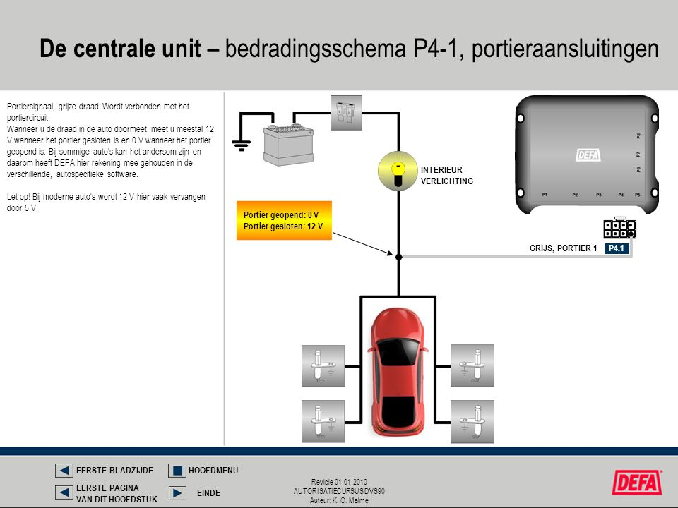 Revisie 01-01-2010 AUTORISATIECURSUS DVS90 Auteur: K. O. Malme De centrale unit – bedradingsschema P4-1, portieraansluitingen INTERIEUR- VERLICHTING P