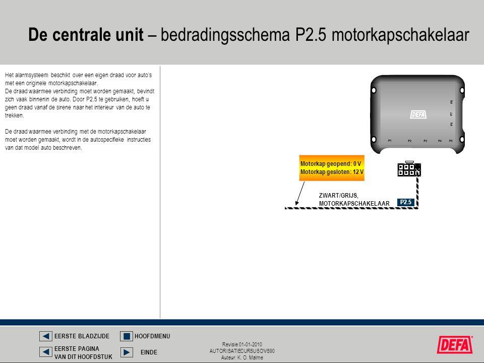 Revisie 01-01-2010 AUTORISATIECURSUS DVS90 Auteur: K. O. Malme De centrale unit – bedradingsschema P2.5 motorkapschakelaar ZWART/GRIJS, MOTORKAPSCHAKE