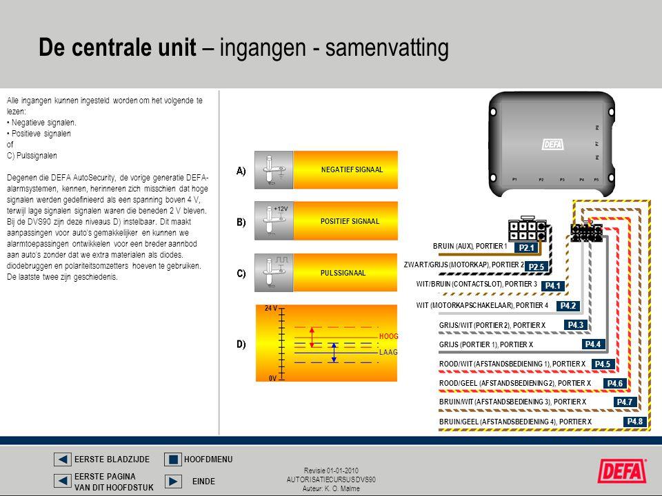 Revisie 01-01-2010 AUTORISATIECURSUS DVS90 Auteur: K. O. Malme De centrale unit – ingangen - samenvatting Alle ingangen kunnen ingesteld worden om het