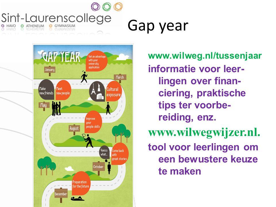 Gap year www.wilweg.nl/tussenjaar informatie voor leer- lingen over finan- ciering, praktische tips ter voorbe- reiding, enz. www.wilwegwijzer.nl. too