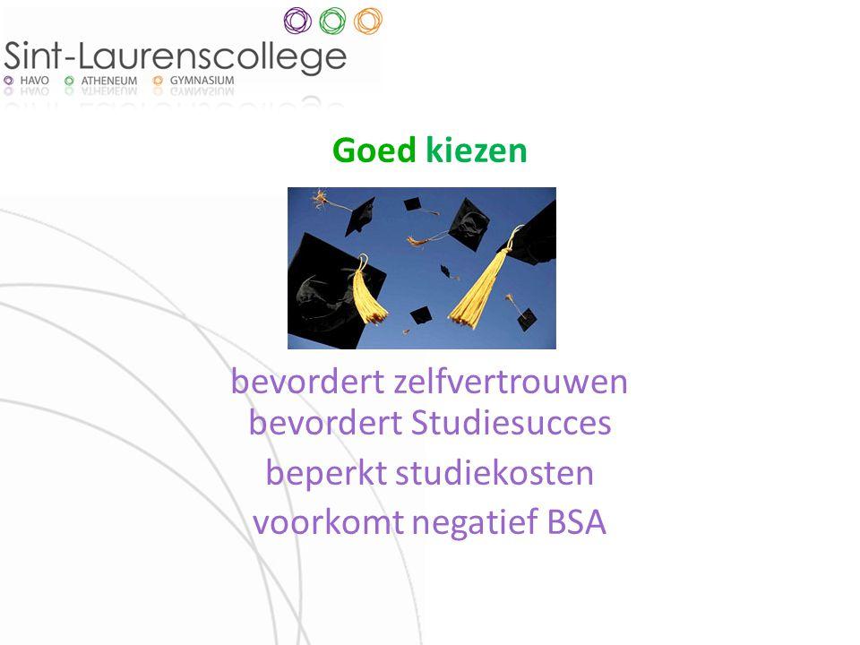 Goed kiezen bevordert zelfvertrouwen bevordert Studiesucces beperkt studiekosten voorkomt negatief BSA