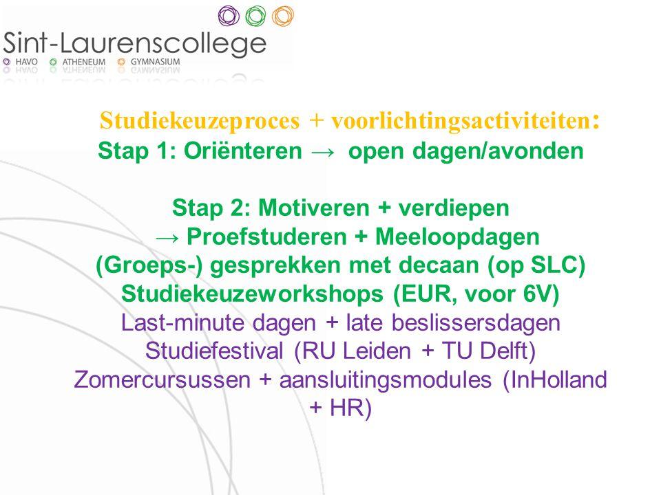 Studiekeuzeproces + voorlichtingsactiviteiten : Stap 1: Oriënteren → open dagen/avonden Stap 2: Motiveren + verdiepen → Proefstuderen + Meeloopdagen (