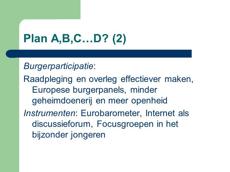 Plan A,B,C…D.
