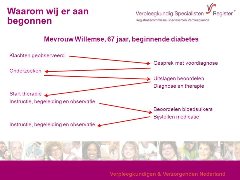 Verpleegkundigen & Verzorgenden Nederland Mevrouw Willemse, 67 jaar, beginnende diabetes Klachten geobserveerd Gesprek met voordiagnose Onderzoeken Ui