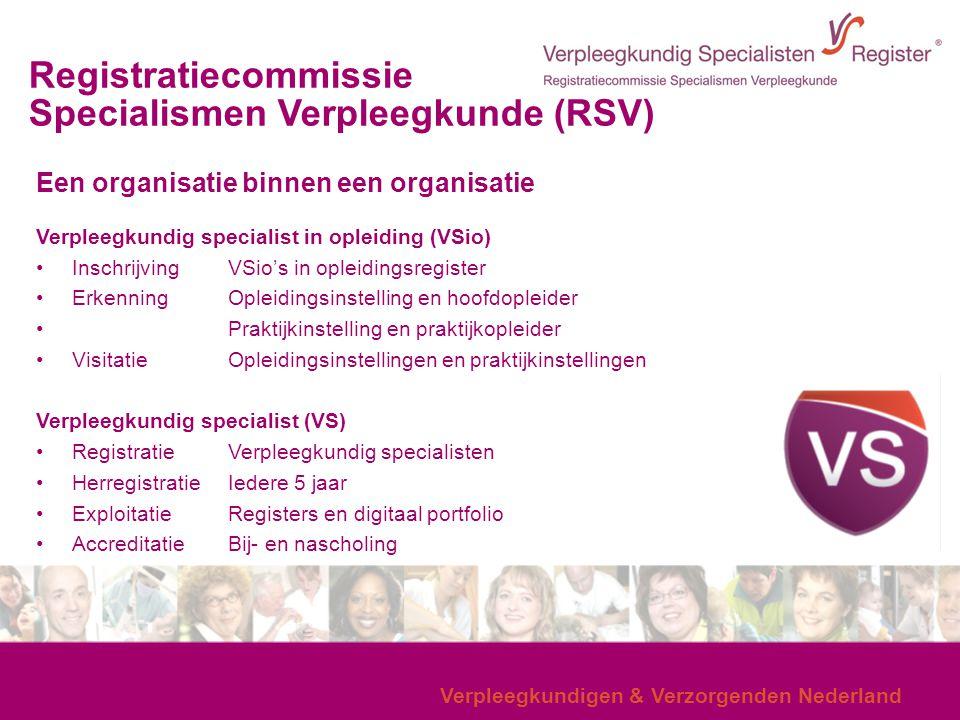 Verpleegkundigen & Verzorgenden Nederland Een organisatie binnen een organisatie Verpleegkundig specialist in opleiding (VSio) InschrijvingVSio's in o