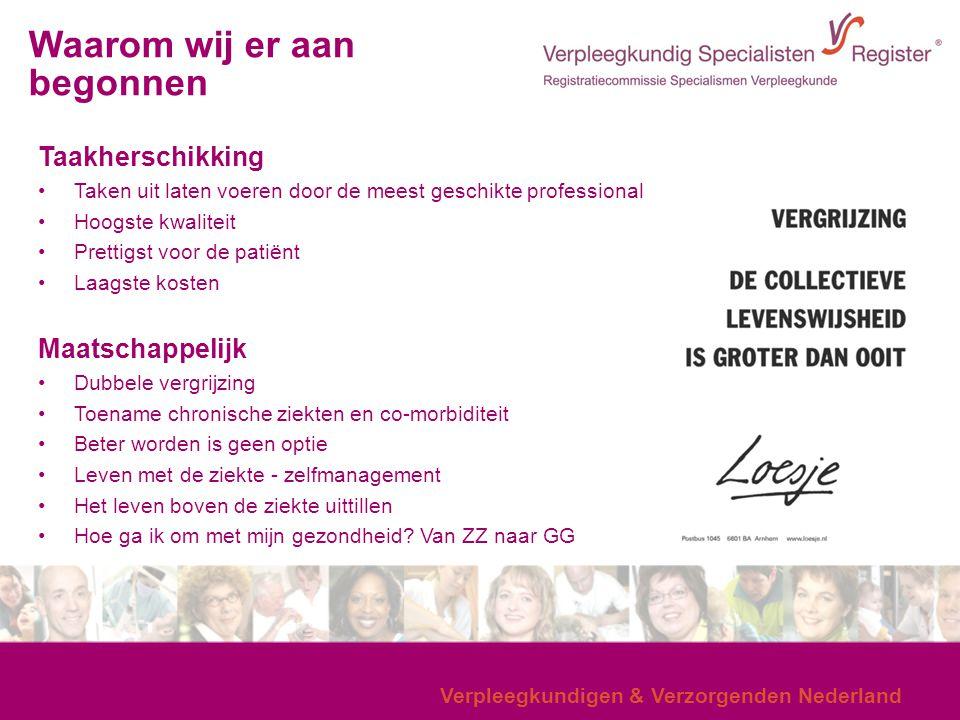 Verpleegkundigen & Verzorgenden Nederland Taakherschikking Taken uit laten voeren door de meest geschikte professional Hoogste kwaliteit Prettigst voo