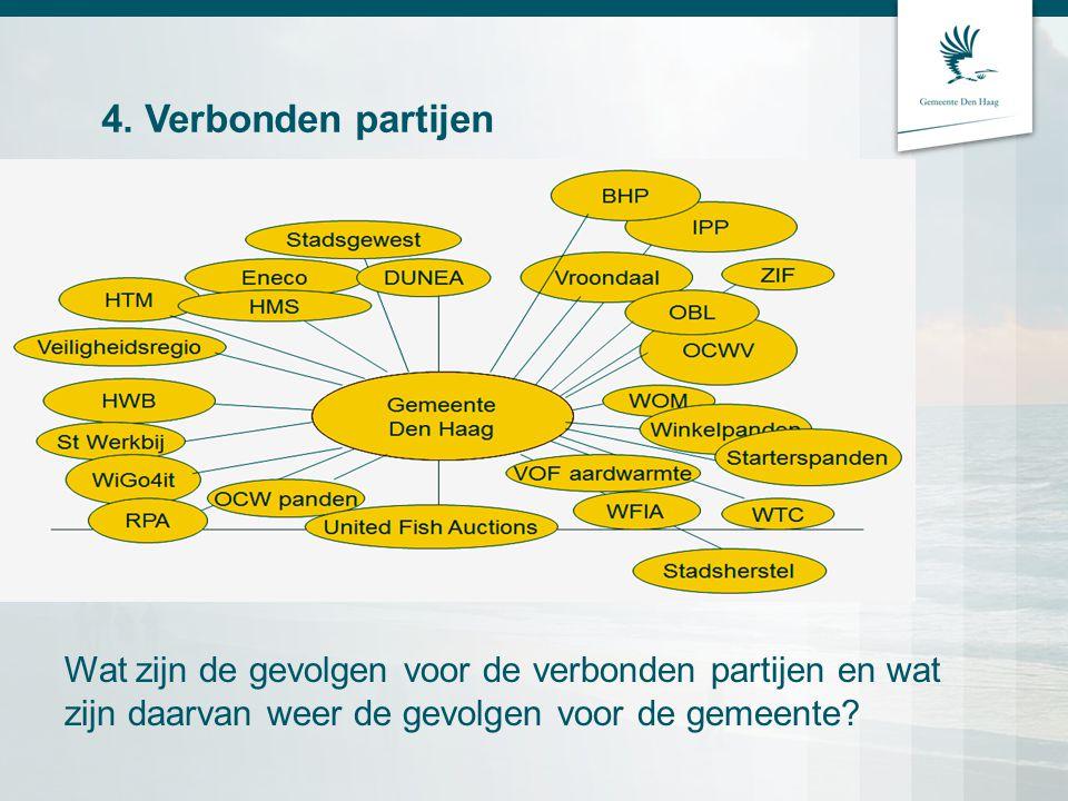 4. Verbonden partijen Wat zijn de gevolgen voor de verbonden partijen en wat zijn daarvan weer de gevolgen voor de gemeente?