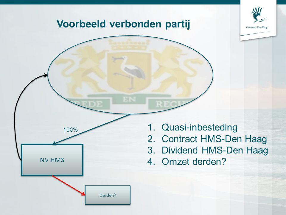 Voorbeeld verbonden partij NV HMS 100% Derden? 1.Quasi-inbesteding 2.Contract HMS-Den Haag 3.Dividend HMS-Den Haag 4.Omzet derden?