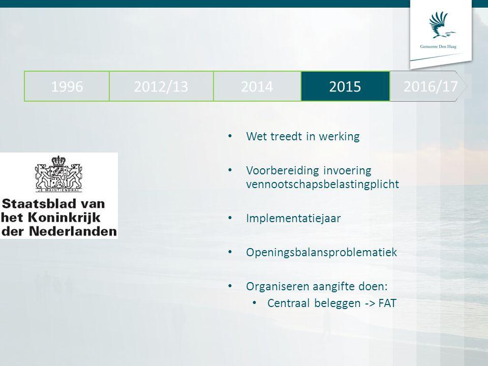 Wet treedt in werking Voorbereiding invoering vennootschapsbelastingplicht Implementatiejaar Openingsbalansproblematiek Organiseren aangifte doen: Cen