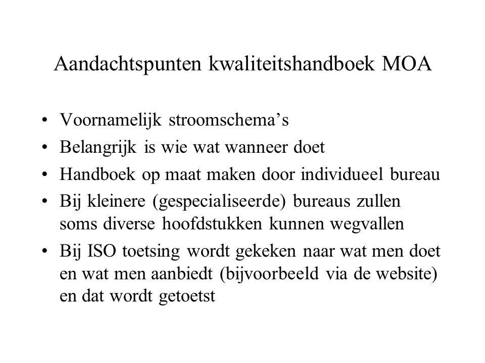 Aandachtspunten kwaliteitshandboek MOA Voornamelijk stroomschema's Belangrijk is wie wat wanneer doet Handboek op maat maken door individueel bureau B