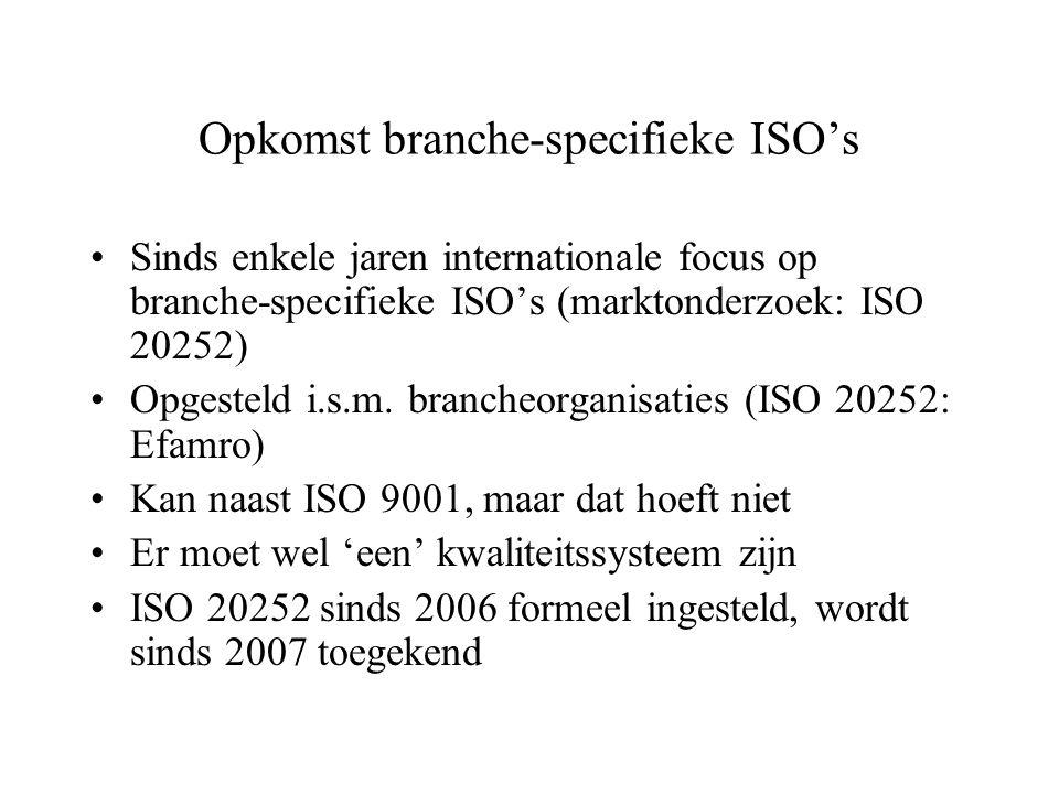 Opkomst branche-specifieke ISO's Sinds enkele jaren internationale focus op branche-specifieke ISO's (marktonderzoek: ISO 20252) Opgesteld i.s.m. bran