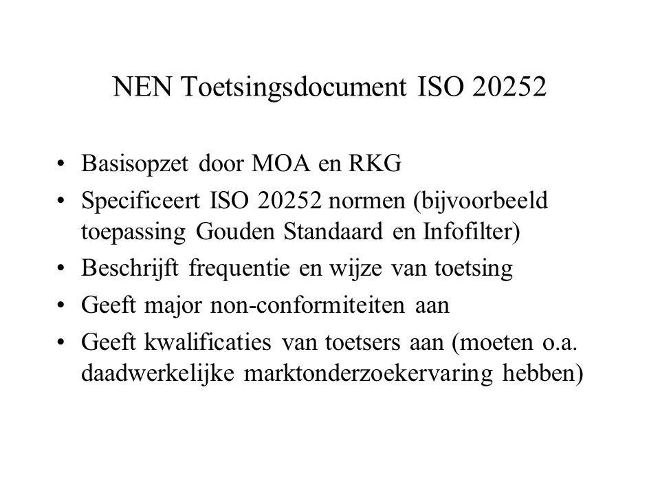 NEN Toetsingsdocument ISO 20252 Basisopzet door MOA en RKG Specificeert ISO 20252 normen (bijvoorbeeld toepassing Gouden Standaard en Infofilter) Besc