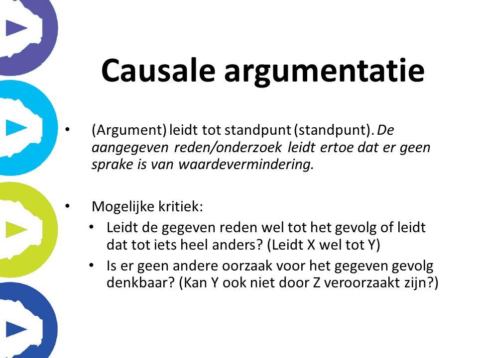 (Argument) leidt tot standpunt (standpunt). De aangegeven reden/onderzoek leidt ertoe dat er geen sprake is van waardevermindering. Mogelijke kritiek: