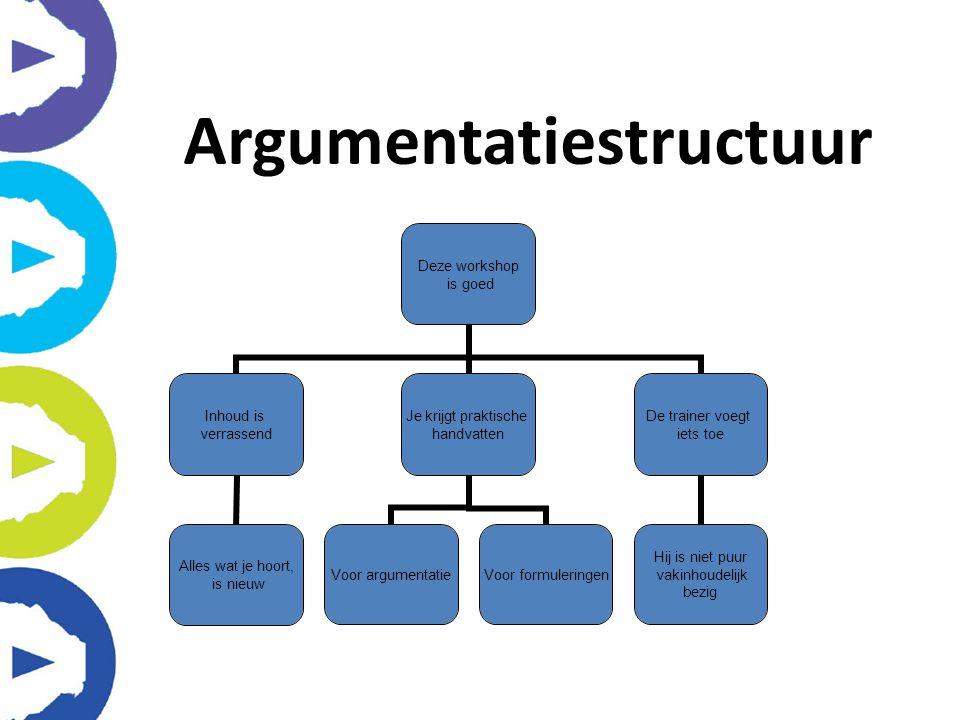 Argumentatiestructuur Deze workshop is goed Inhoud is verrassend Alles wat je hoort, is nieuw Je krijgt praktische handvatten Voor argumentatie Voor f