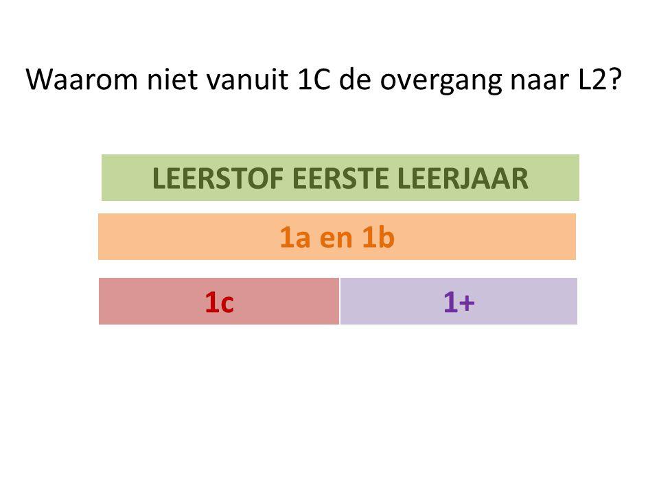 Waarom niet vanuit 1C de overgang naar L2? 1a en 1b LEERSTOF EERSTE LEERJAAR 1c1+