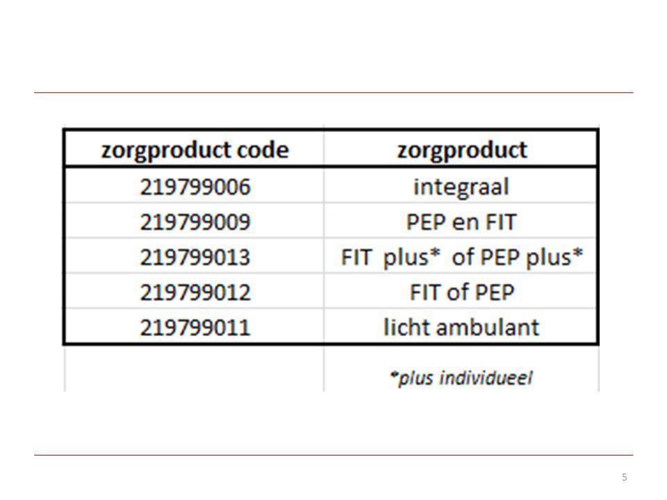 6 FIT module = hartrevalidatie beweegprogramma De module is gebaseerd op groepssessies van 1 uur, waarbij er minimaal 1 erkend HR fysiotherapeut op 5 patiënten aanwezig is.