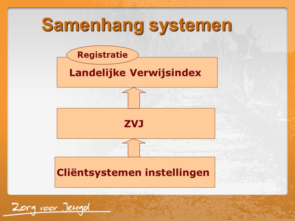 Woltring en Schaeffers Cliëntsystemen instellingen ZVJ Landelijke Verwijsindex Registratie Samenhang systemen