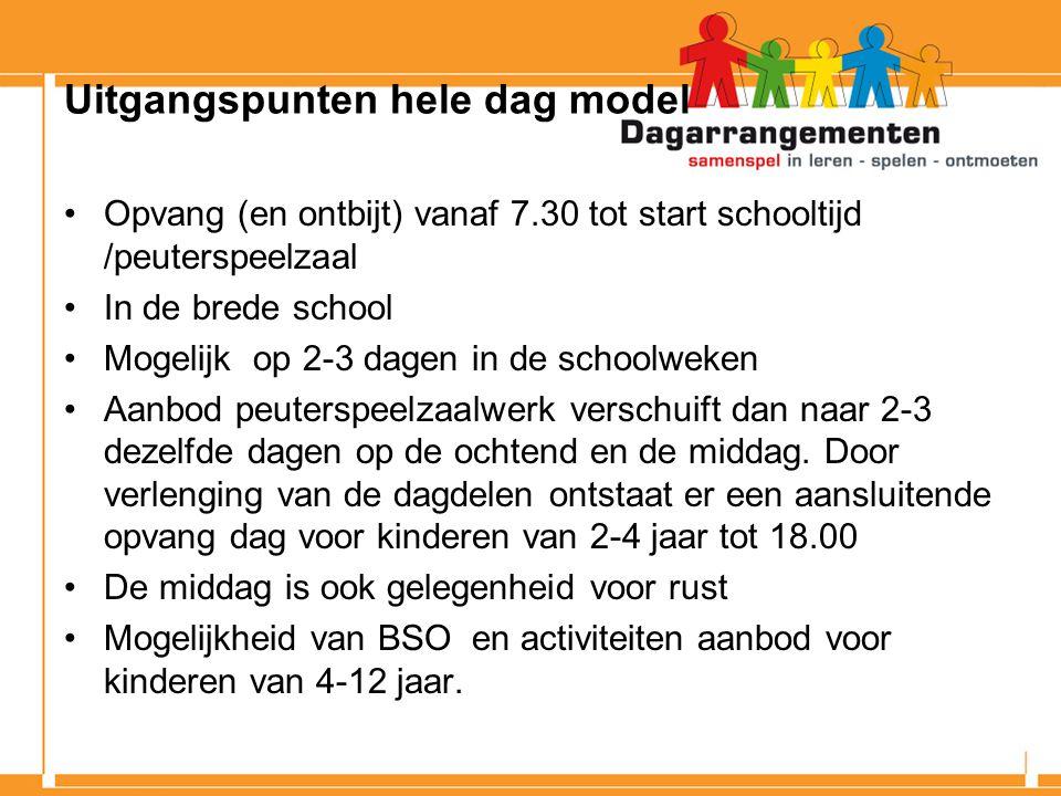 Uitgangspunten hele dag model Opvang (en ontbijt) vanaf 7.30 tot start schooltijd /peuterspeelzaal In de brede school Mogelijk op 2-3 dagen in de schoolweken Aanbod peuterspeelzaalwerk verschuift dan naar 2-3 dezelfde dagen op de ochtend en de middag.