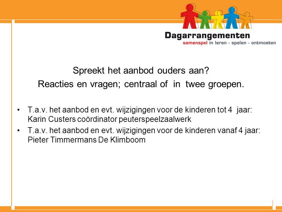 Spreekt het aanbod ouders aan. Reacties en vragen; centraal of in twee groepen.