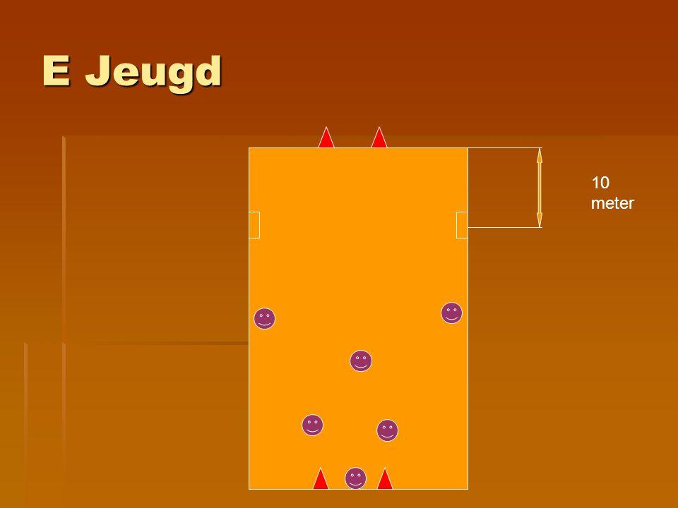 E Jeugd  een keeper, 2 verdedigers, 1 middenvelder en 2 spitsen  Aandachtpunten;  Elkaar rugdekking geven (ondersteunen)  Linies moeten elkaar aansluiten  Belangrijk is dat ze leren samenspelen en dat ze het spel breed houden.