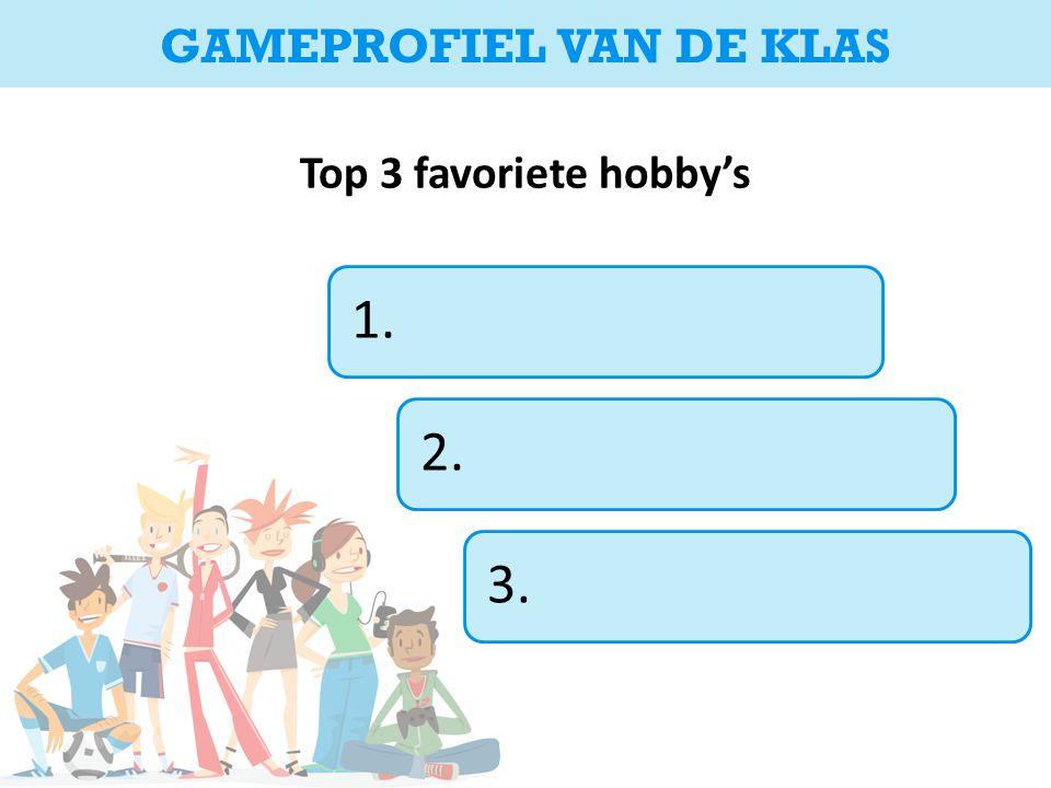 Top 3 favoriete hobby's 1.2.3. GAMEPROFIEL VAN DE KLAS