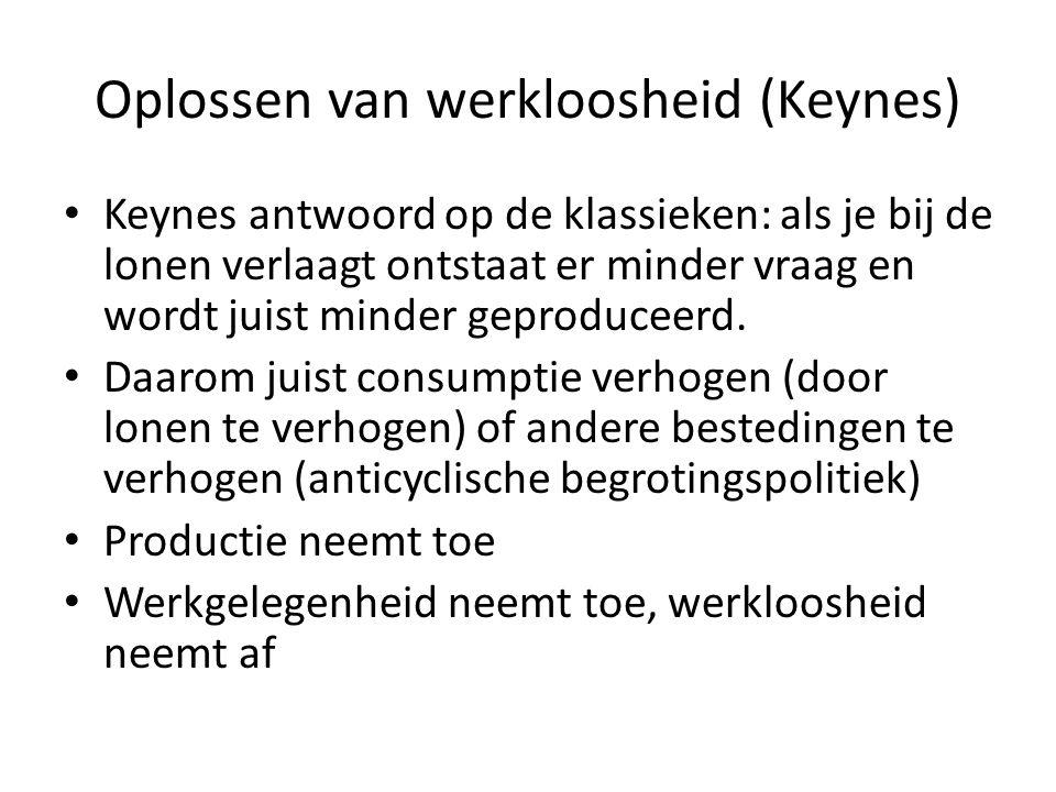 Oplossen van werkloosheid (Keynes) Keynes antwoord op de klassieken: als je bij de lonen verlaagt ontstaat er minder vraag en wordt juist minder gepro