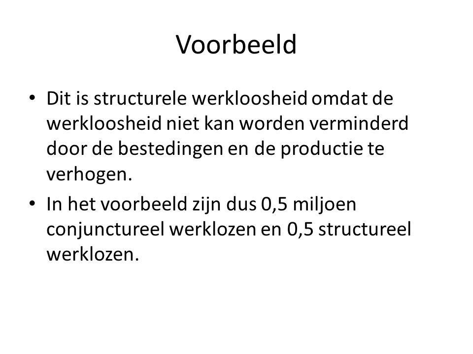 Voorbeeld Dit is structurele werkloosheid omdat de werkloosheid niet kan worden verminderd door de bestedingen en de productie te verhogen. In het voo