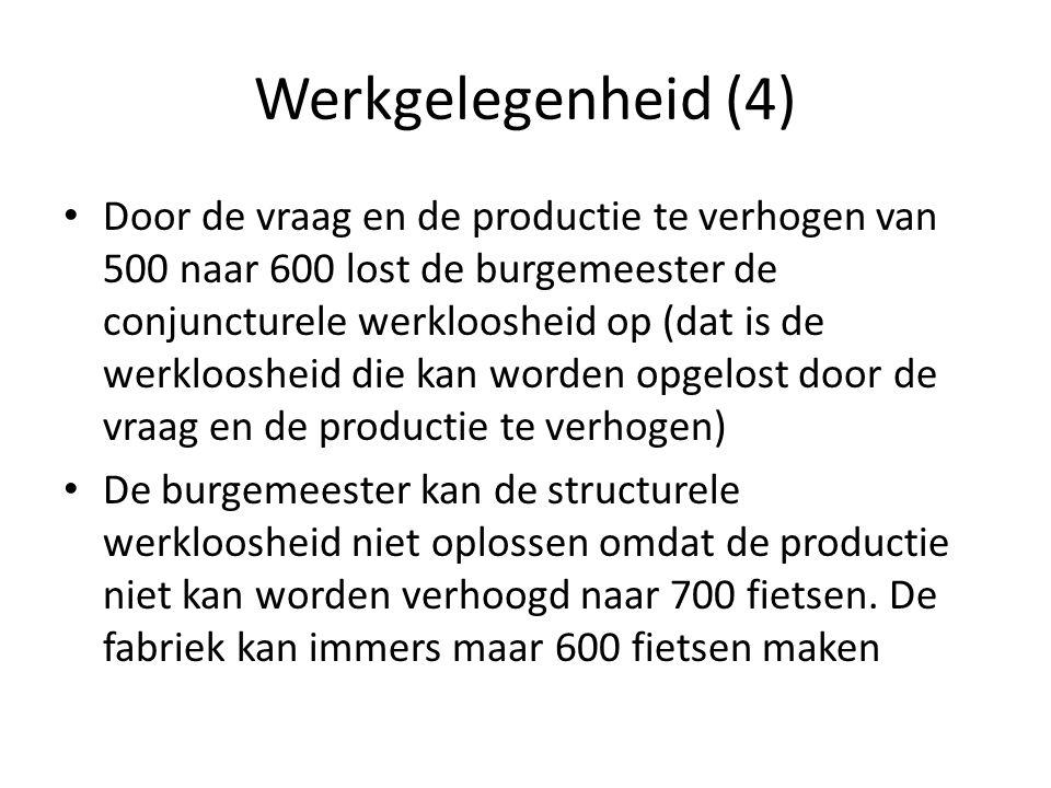 Werkgelegenheid (4) Door de vraag en de productie te verhogen van 500 naar 600 lost de burgemeester de conjuncturele werkloosheid op (dat is de werklo